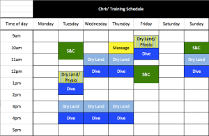 Diving Week Schedule