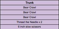 Trunk Circuit